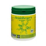 Heidelberger's - Bitterstoffe